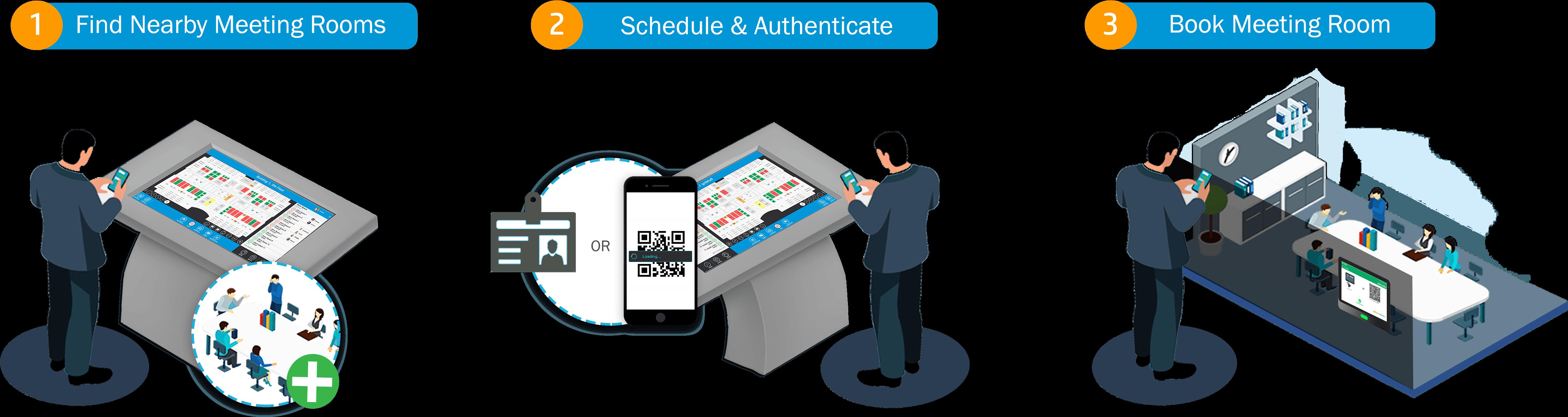 Digital Kiosk Experience